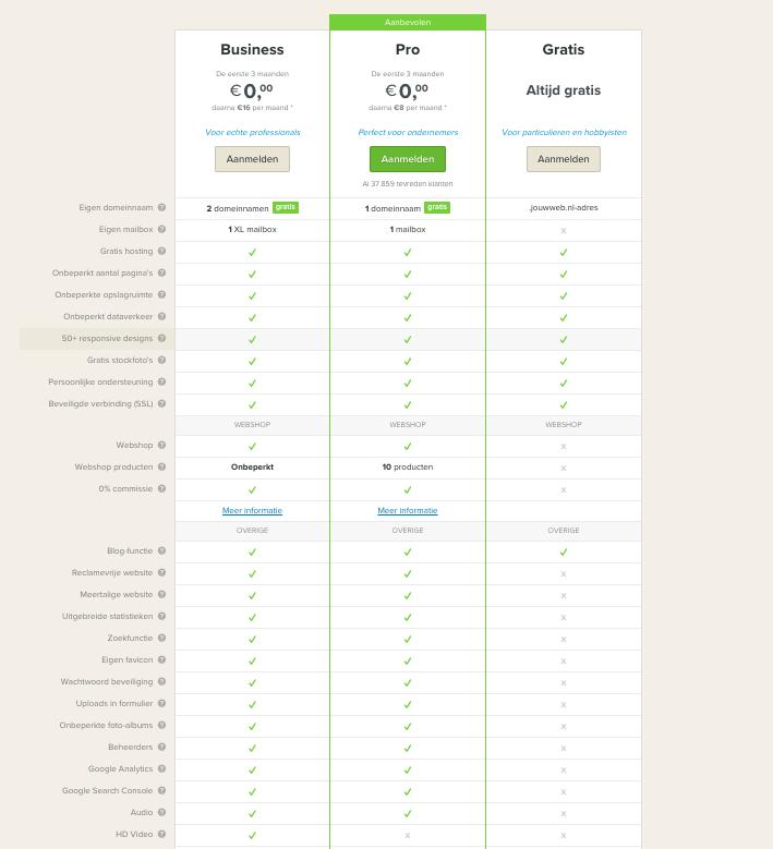 wat kost een jouwweb website