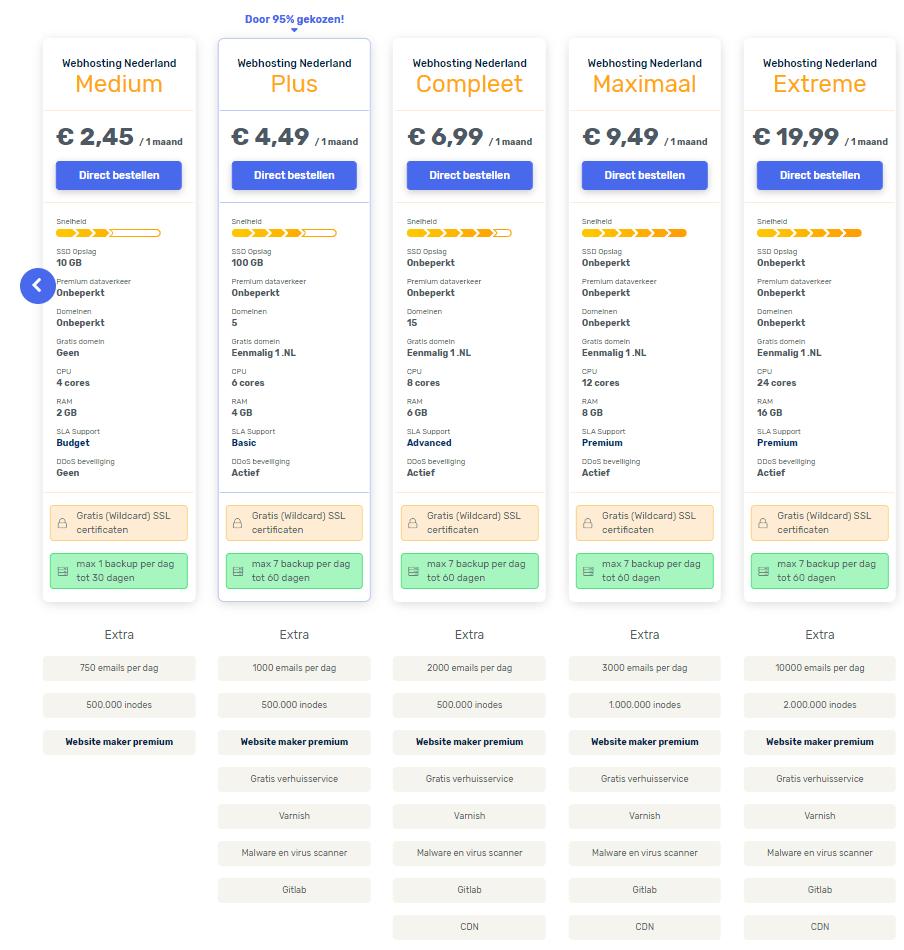 webhosting prijzen bij vimexx