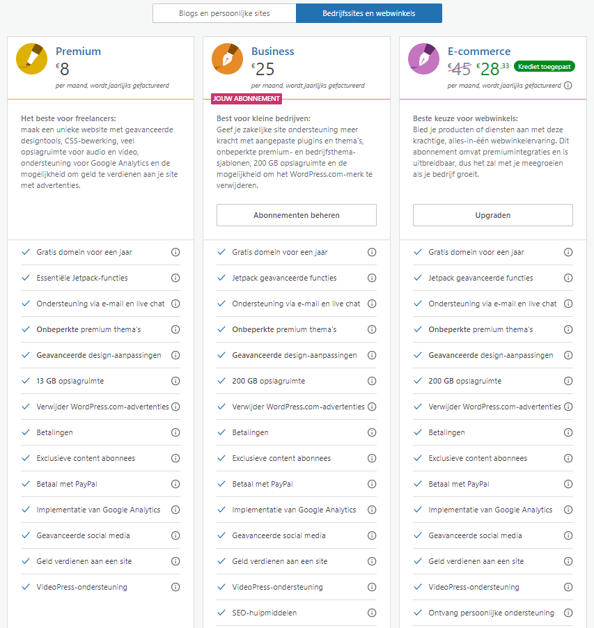 wordpress.com prijzen grote websites