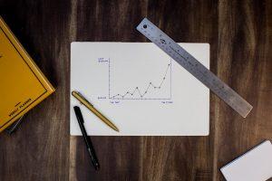 Bepaal jouw online marketing doelstellingen voor 2021